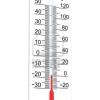 Защо, е важно да задоволим температурните изисквания на растението